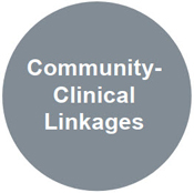 community clinical linkages